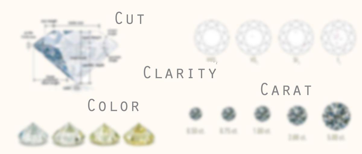 ダイヤモンド カット カラー クラリティ カラット アンティークジュエリー