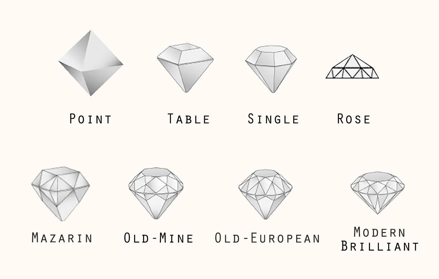 アンティークダイヤモンドジュエリー